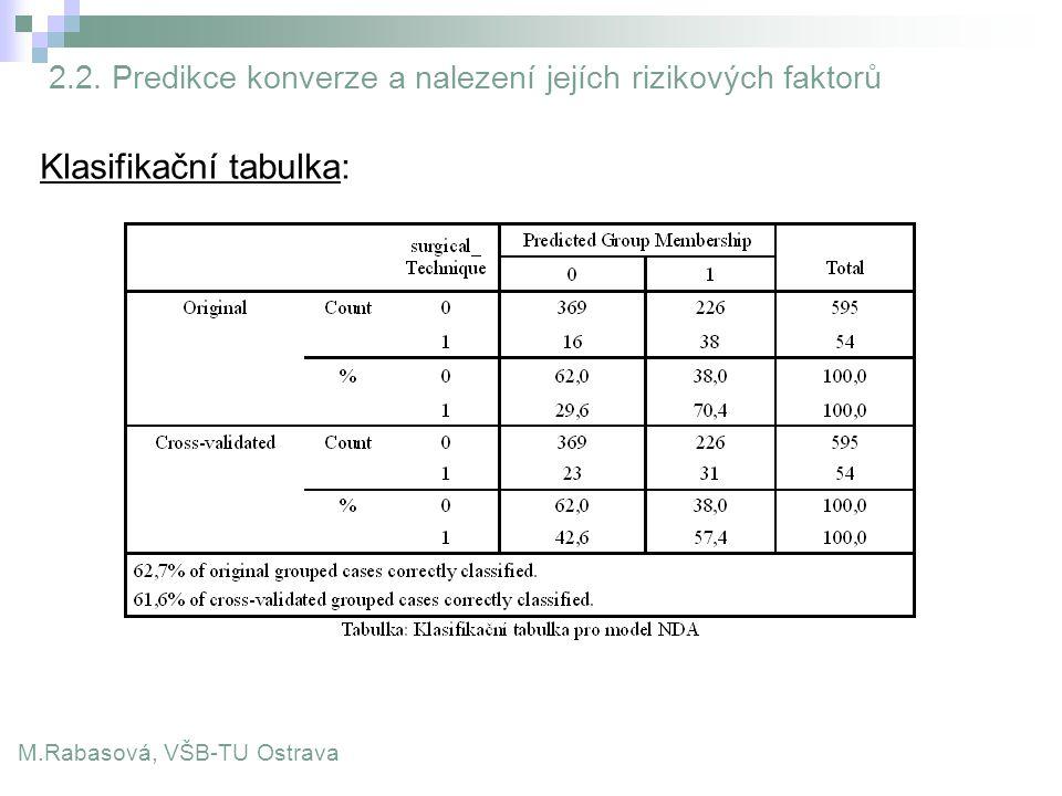 Klasifikační tabulka: