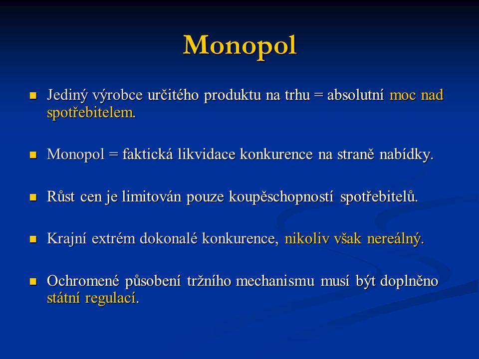 Monopol Jediný výrobce určitého produktu na trhu = absolutní moc nad spotřebitelem. Monopol = faktická likvidace konkurence na straně nabídky.