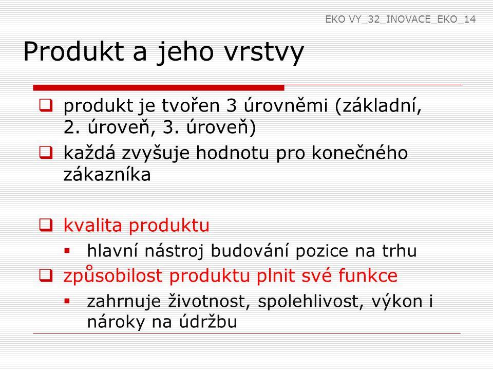 EKO VY_32_INOVACE_EKO_14 Produkt a jeho vrstvy. produkt je tvořen 3 úrovněmi (základní, 2. úroveň, 3. úroveň)