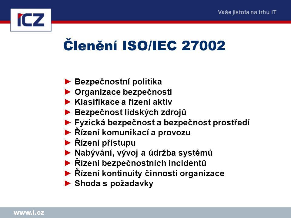 Členění ISO/IEC 27002 Bezpečnostní politika Organizace bezpečnosti