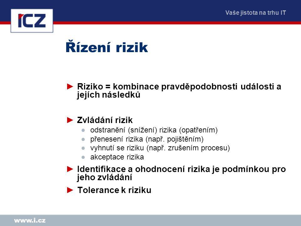 Řízení rizik Riziko = kombinace pravděpodobnosti události a jejích následků. Zvládání rizik. odstranění (snížení) rizika (opatřením)