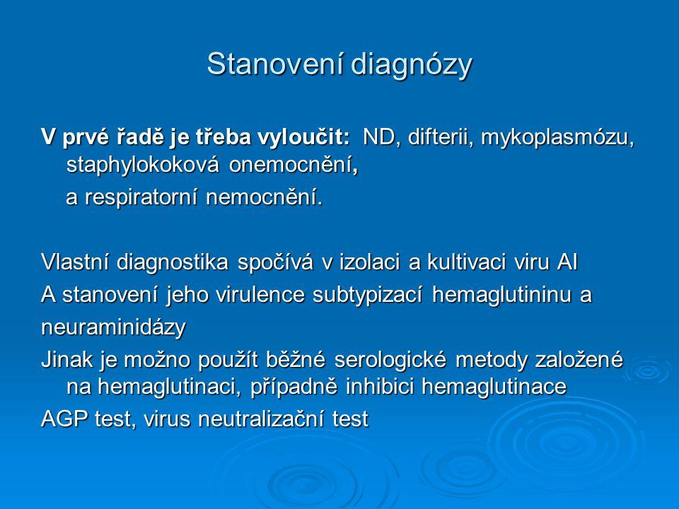 Stanovení diagnózy V prvé řadě je třeba vyloučit: ND, difterii, mykoplasmózu, staphylokoková onemocnění,