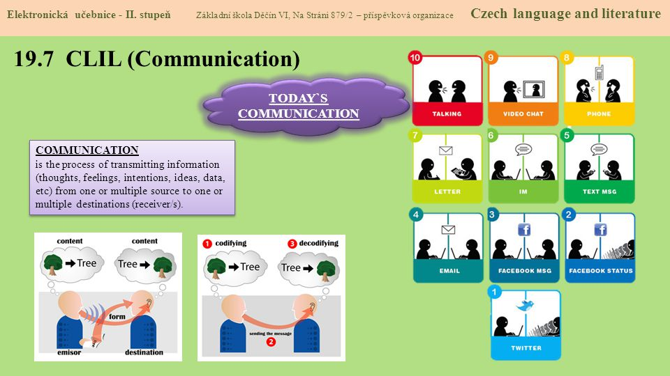 TODAY`S COMMUNICATION