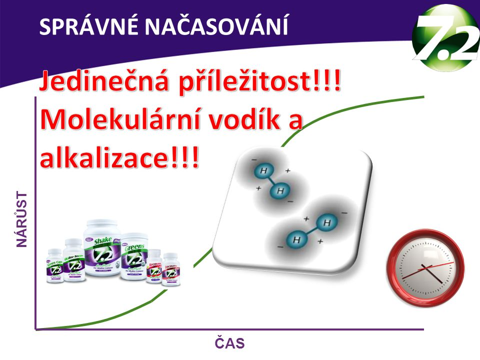 Jedinečná příležitost!!! Molekulární vodík a alkalizace!!!