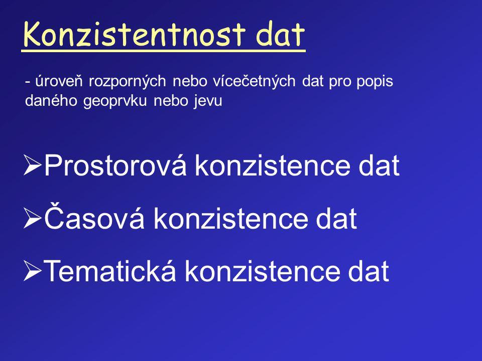 Konzistentnost dat Prostorová konzistence dat Časová konzistence dat