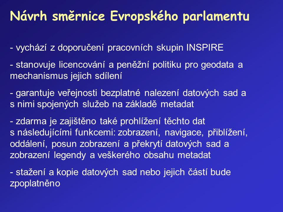 Návrh směrnice Evropského parlamentu