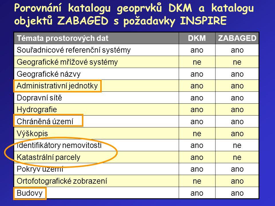 Porovnání katalogu geoprvků DKM a katalogu objektů ZABAGED s požadavky INSPIRE
