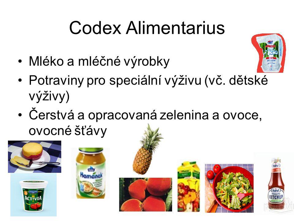 Codex Alimentarius Mléko a mléčné výrobky
