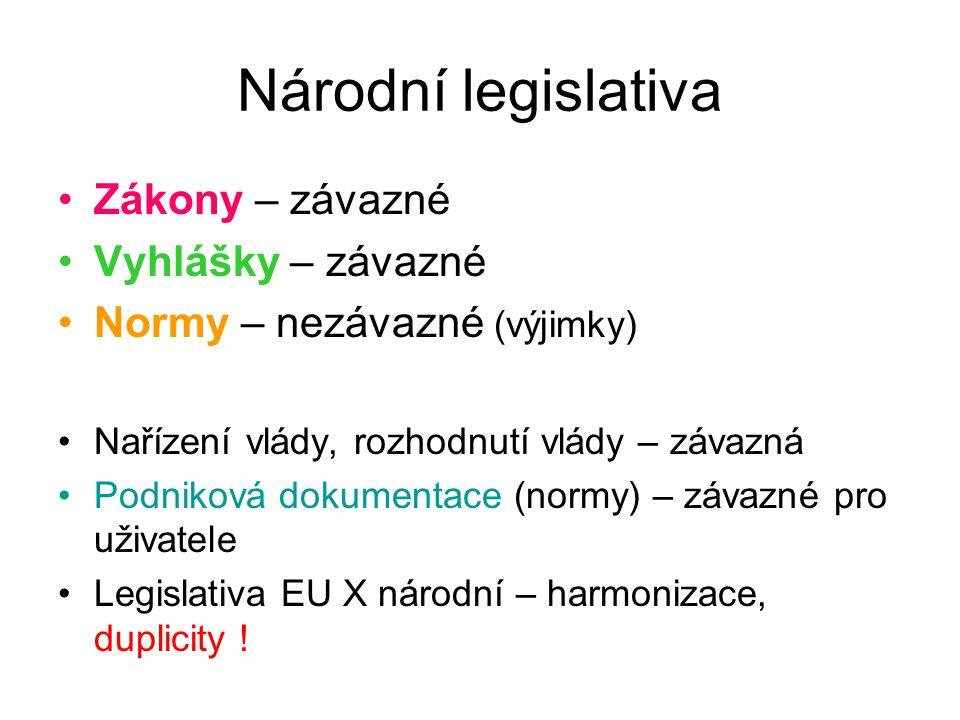 Národní legislativa Zákony – závazné Vyhlášky – závazné