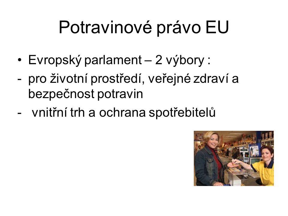 Potravinové právo EU Evropský parlament – 2 výbory :