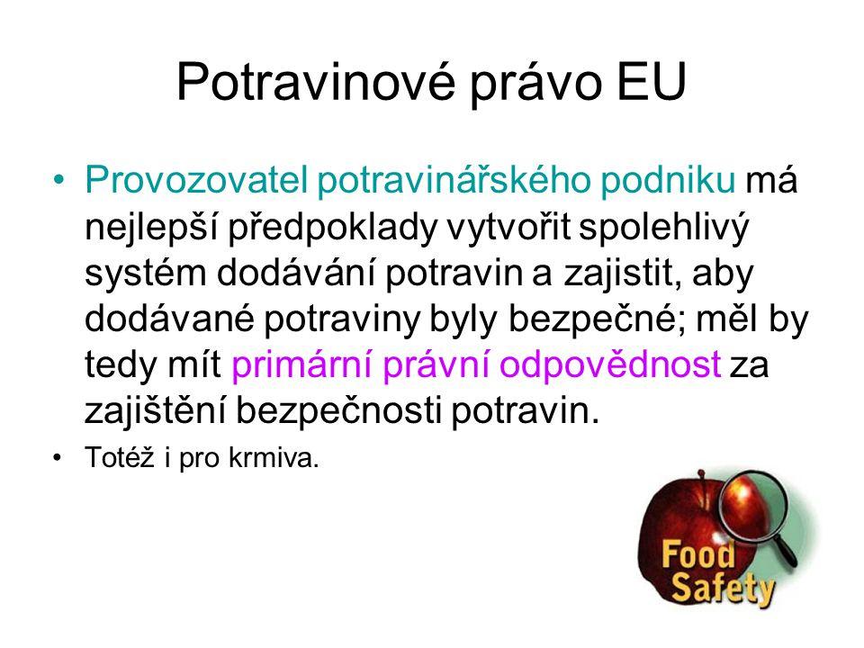 Potravinové právo EU