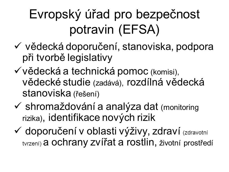 Evropský úřad pro bezpečnost potravin (EFSA)