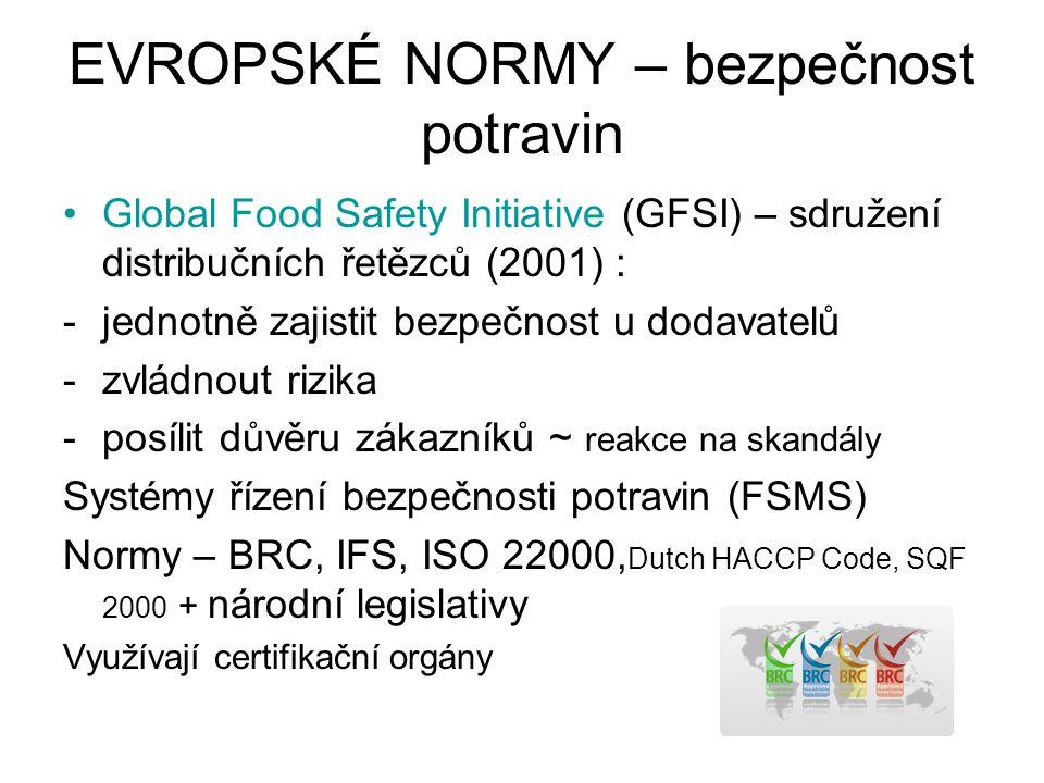 EVROPSKÉ NORMY – bezpečnost potravin
