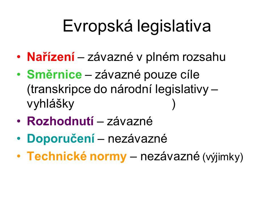 Evropská legislativa Nařízení – závazné v plném rozsahu