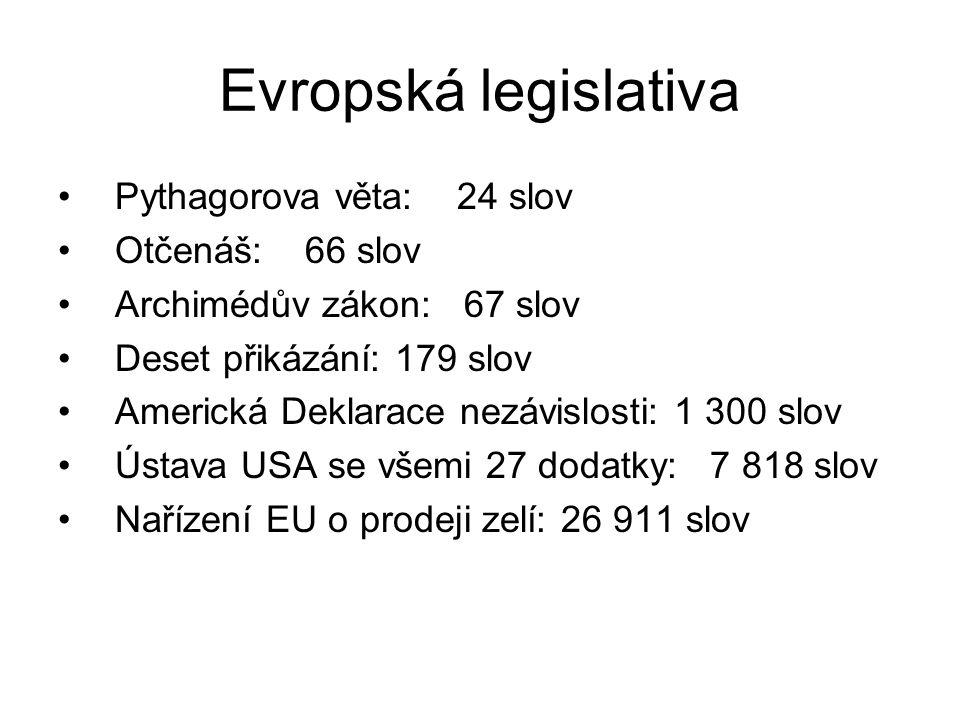 Evropská legislativa Pythagorova věta: 24 slov Otčenáš: 66 slov