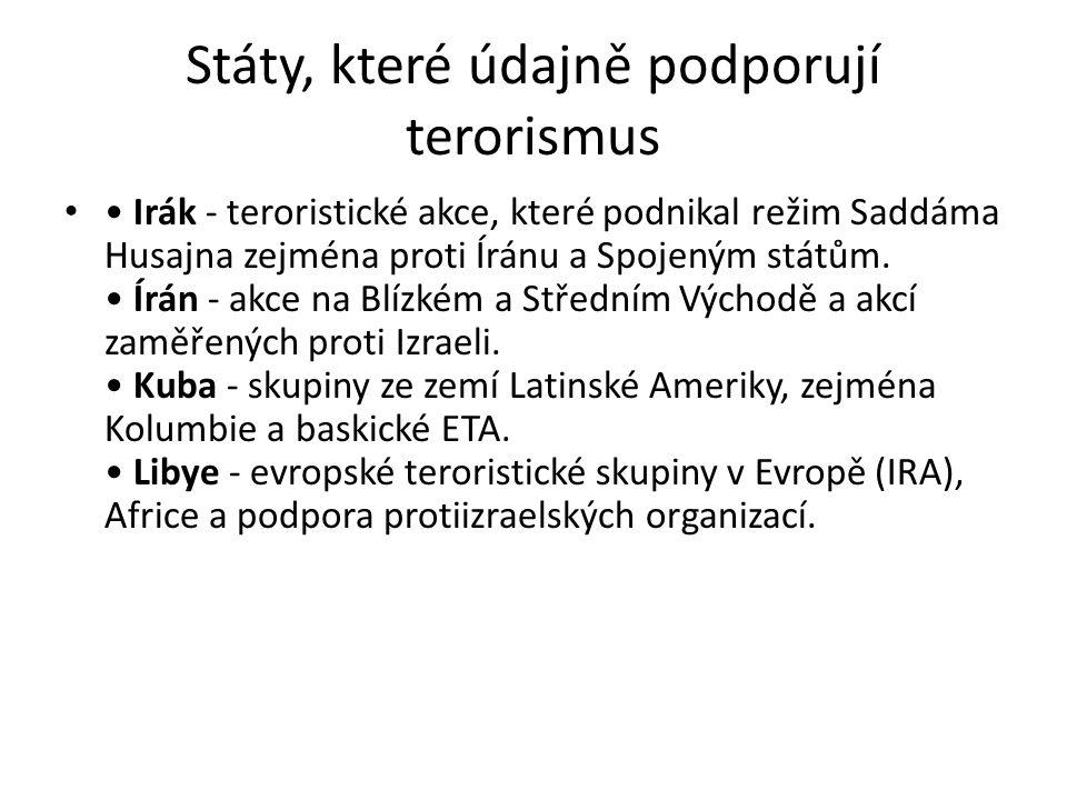 Státy, které údajně podporují terorismus