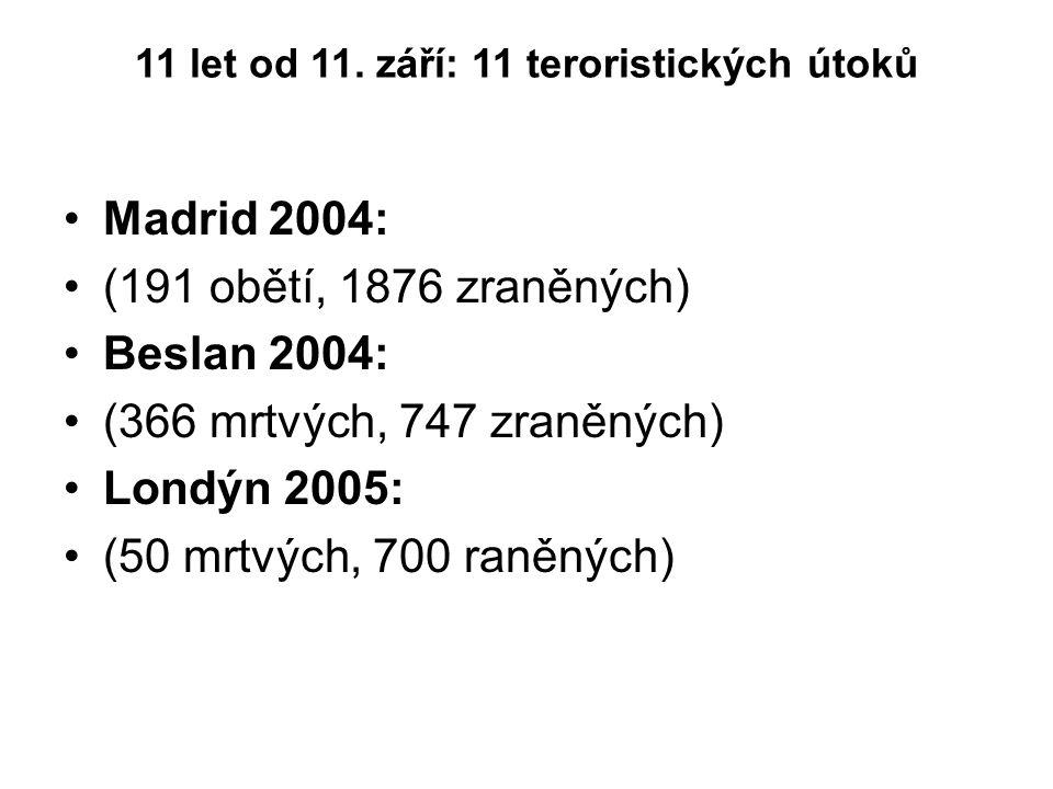 11 let od 11. září: 11 teroristických útoků