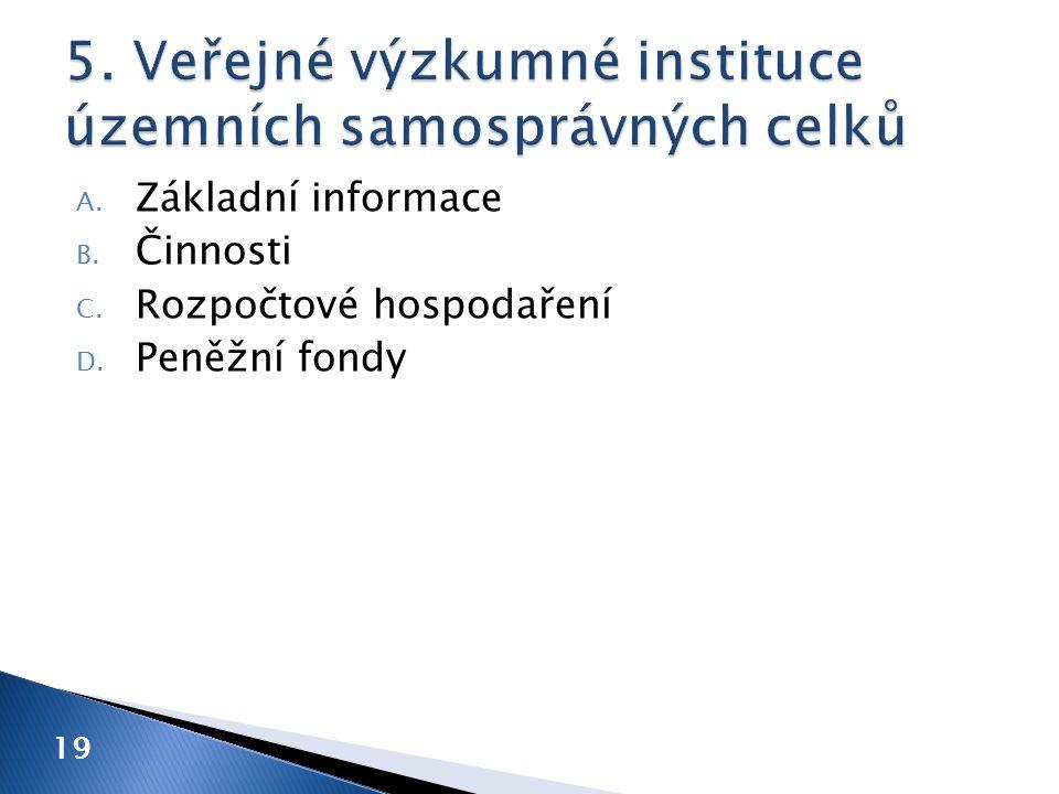 5. Veřejné výzkumné instituce územních samosprávných celků