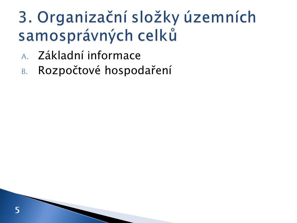 3. Organizační složky územních samosprávných celků