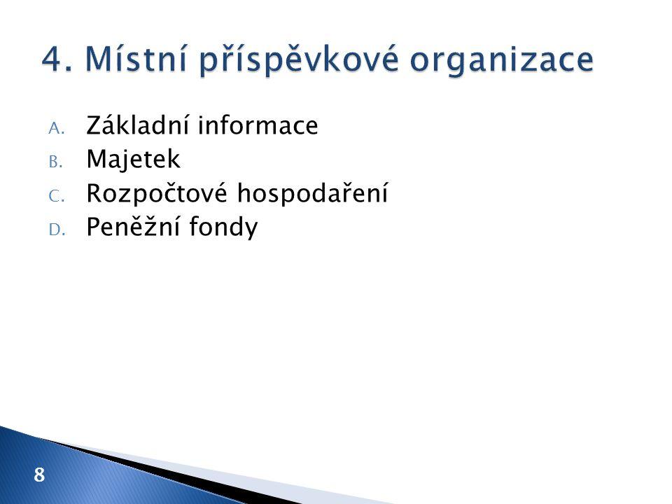 4. Místní příspěvkové organizace