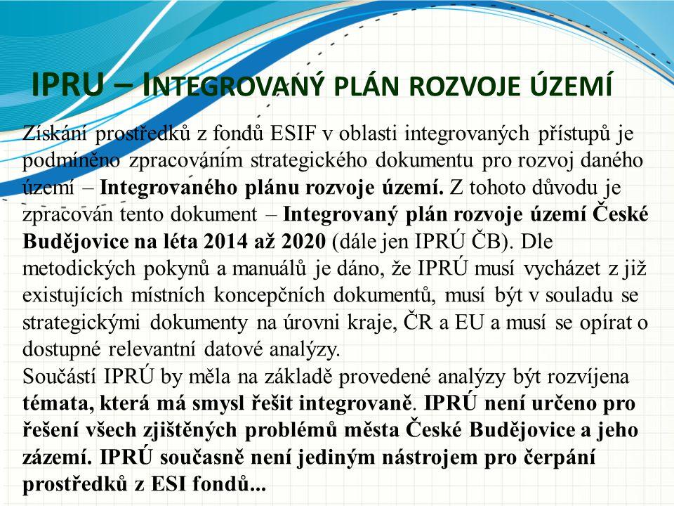 IPRU – Integrovaný plán rozvoje území