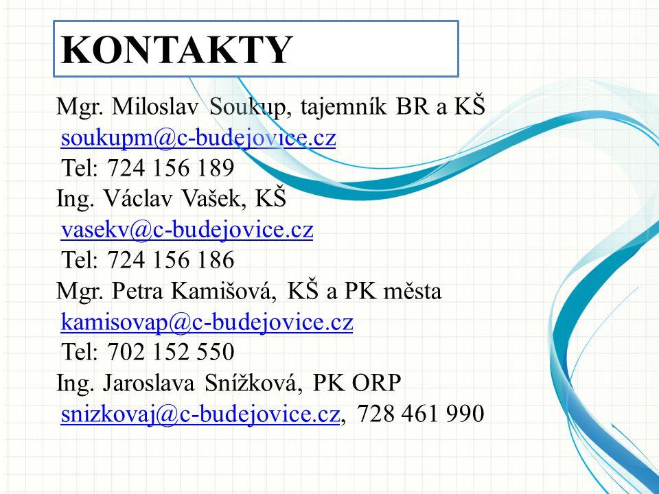 KONTAKTY Mgr. Miloslav Soukup, tajemník BR a KŠ