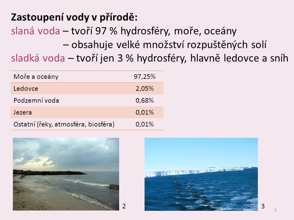 Zastoupení vody v přírodě: slaná voda – tvoří 97 % hydrosféry, moře, oceány – obsahuje velké množství rozpuštěných solí sladká voda – tvoří jen 3 % hydrosféry, hlavně ledovce a sníh
