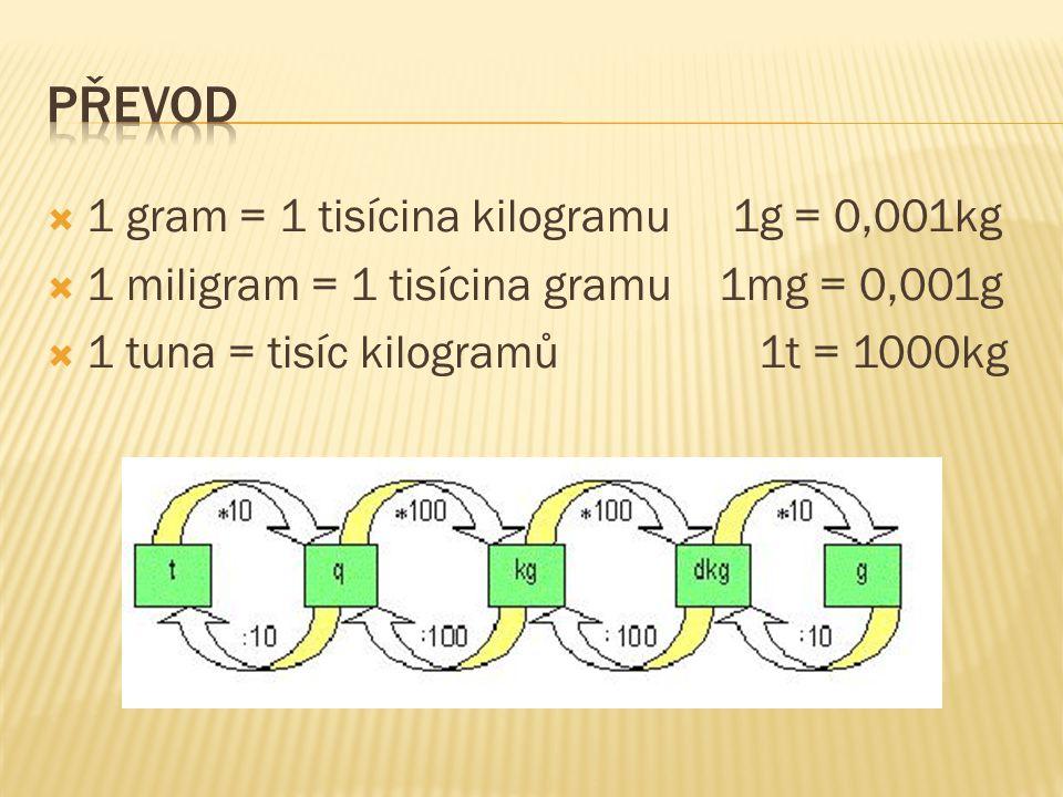 Převod 1 gram = 1 tisícina kilogramu 1g = 0,001kg