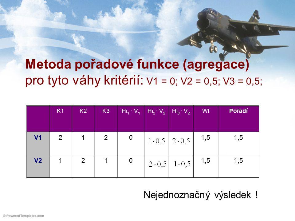 Metoda pořadové funkce (agregace) pro tyto váhy kritérií: V1 = 0; V2 = 0,5; V3 = 0,5;