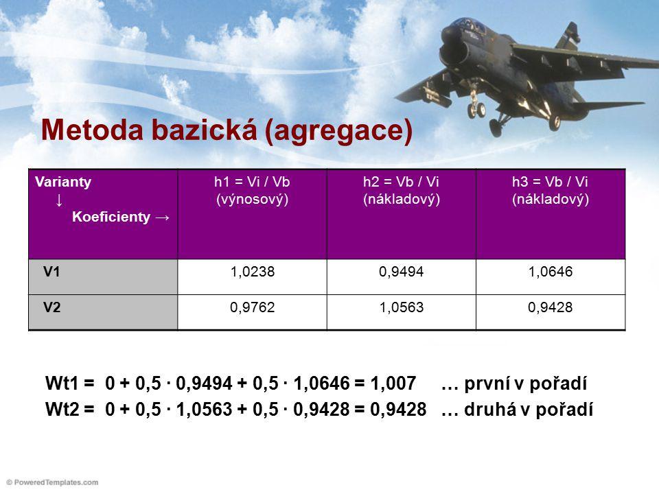 Metoda bazická (agregace)