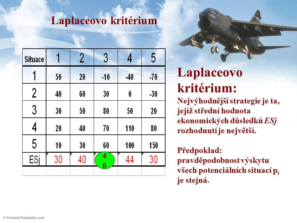 Laplaceovo kritérium: