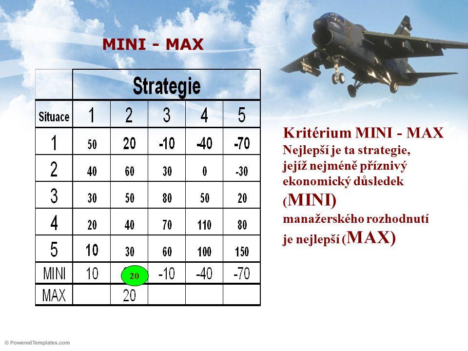 MINI - MAX Kritérium MINI - MAX Nejlepší je ta strategie,