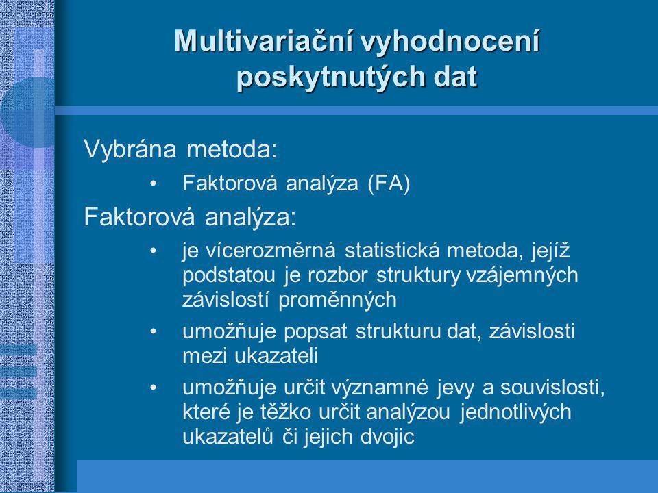 Multivariační vyhodnocení poskytnutých dat