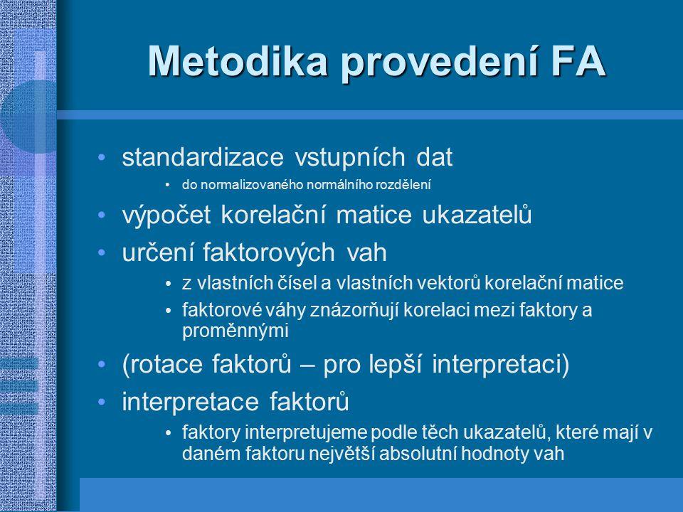 Metodika provedení FA standardizace vstupních dat