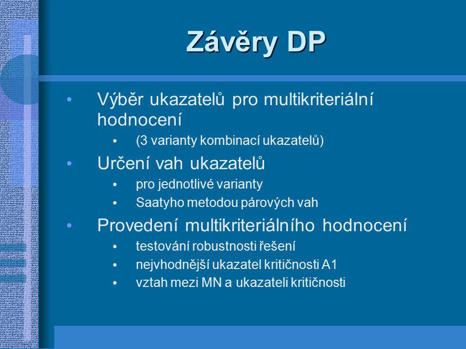 Závěry DP Výběr ukazatelů pro multikriteriální hodnocení