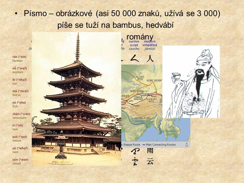 Písmo – obrázkové (asi 50 000 znaků, užívá se 3 000)