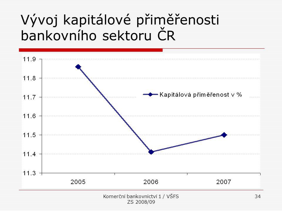 Vývoj kapitálové přiměřenosti bankovního sektoru ČR