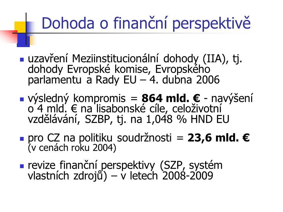 Dohoda o finanční perspektivě