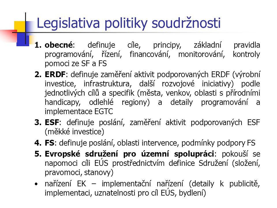 Legislativa politiky soudržnosti