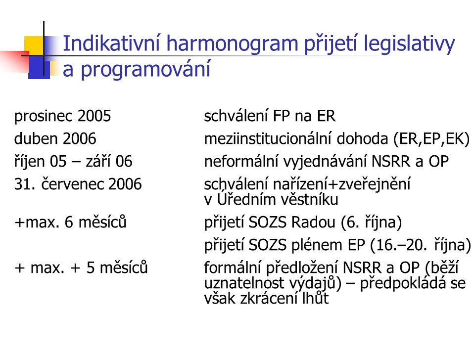Indikativní harmonogram přijetí legislativy a programování