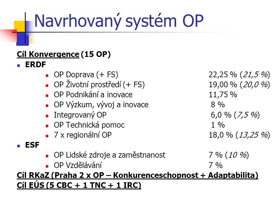 Navrhovaný systém OP Cíl Konvergence (15 OP) ERDF