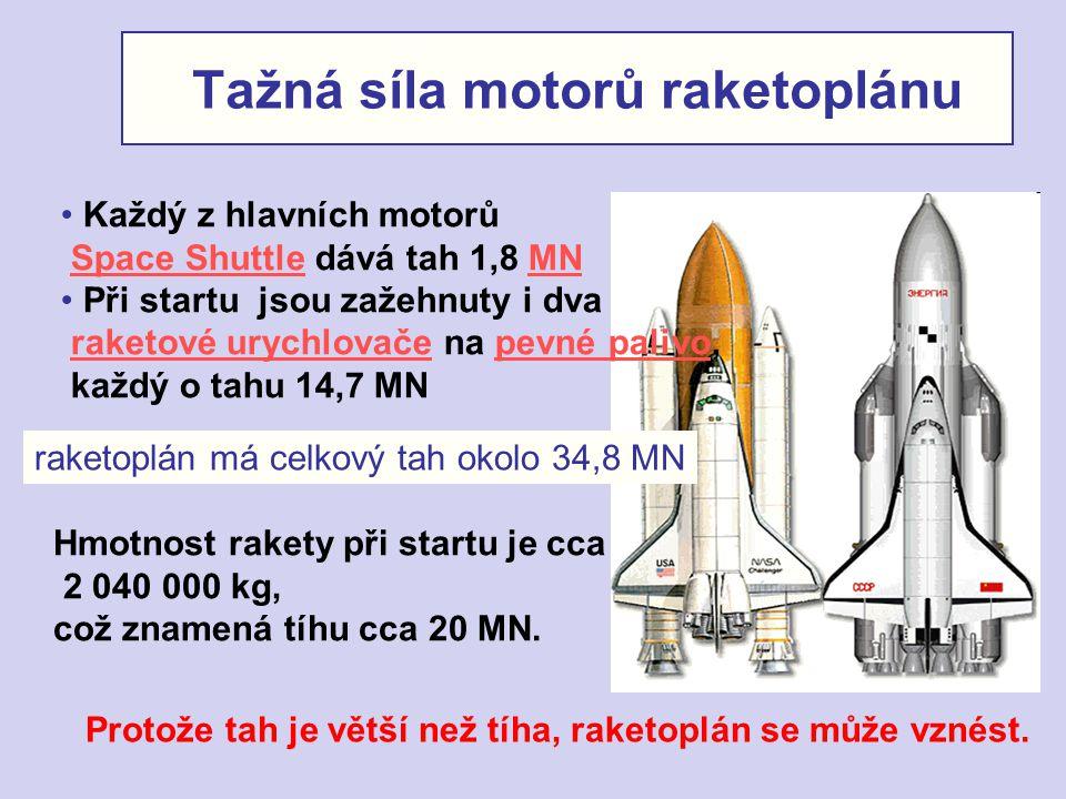 Tažná síla motorů raketoplánu