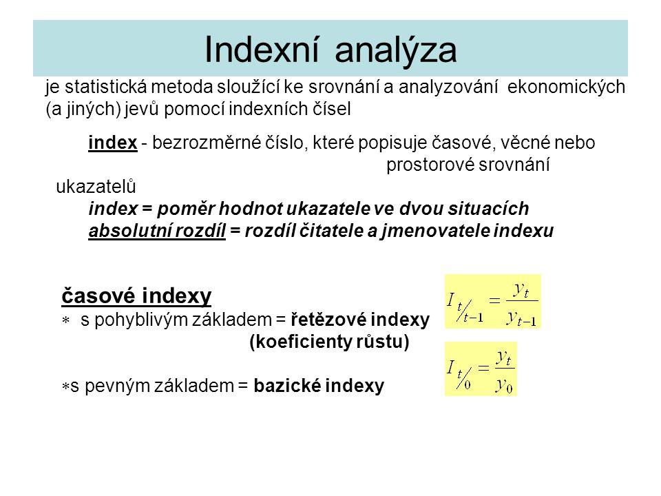 Indexní analýza časové indexy