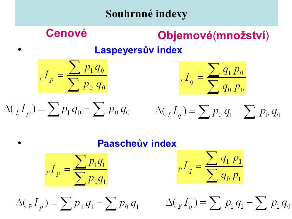 Souhrnné indexy Cenové Laspeyersův index Paascheův index Objemové(množství)