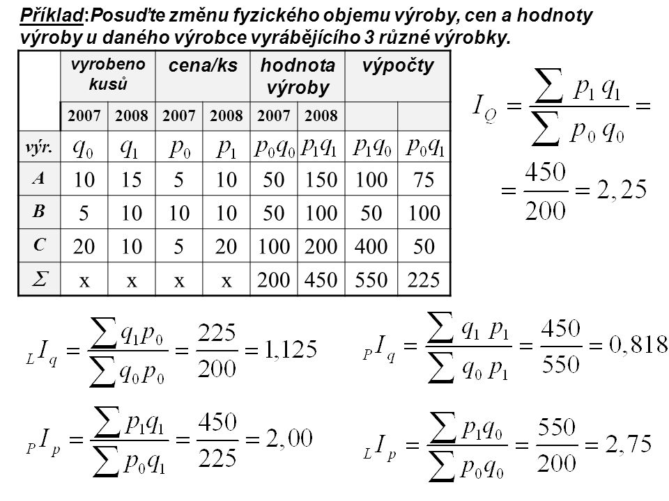 Příklad:Posuďte změnu fyzického objemu výroby, cen a hodnoty výroby u daného výrobce vyrábějícího 3 různé výrobky.