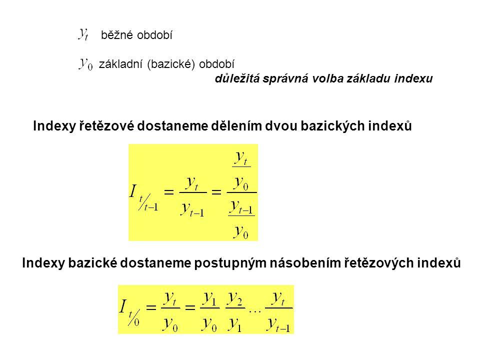 Indexy řetězové dostaneme dělením dvou bazických indexů