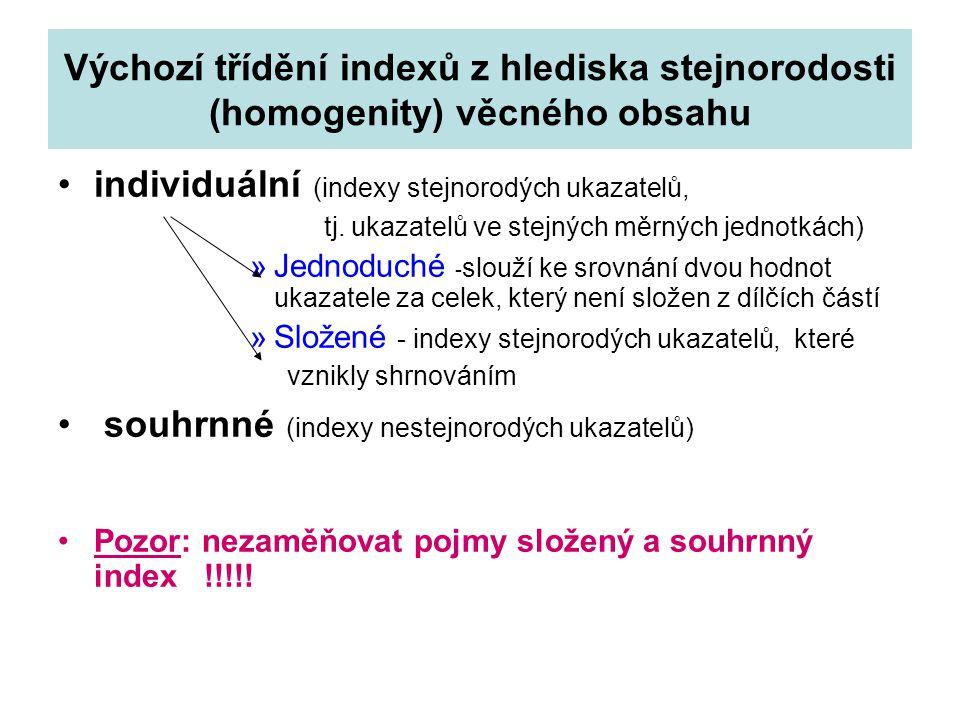 individuální (indexy stejnorodých ukazatelů,