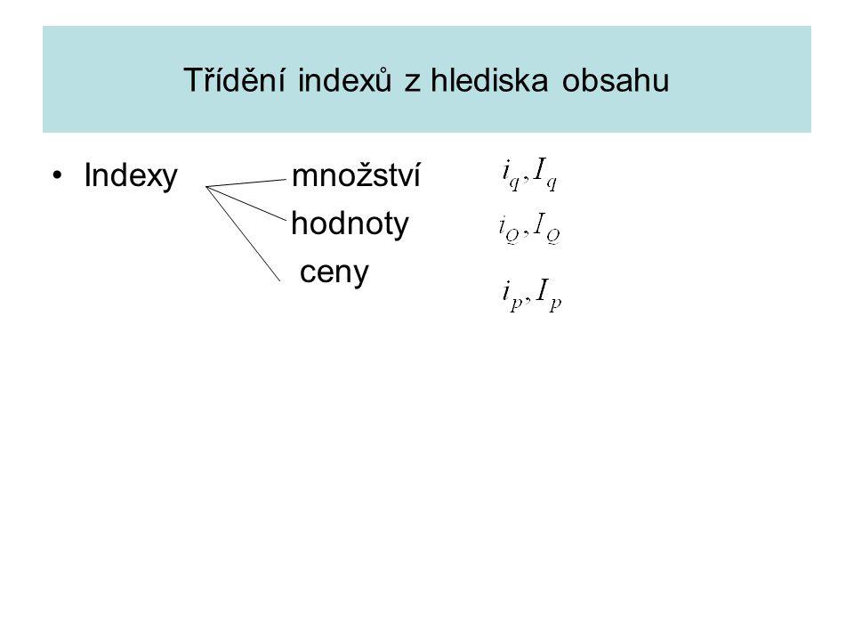 Třídění indexů z hlediska obsahu