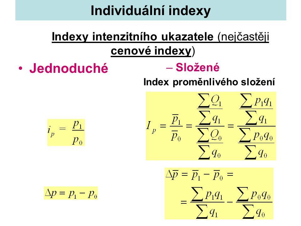 Indexy intenzitního ukazatele (nejčastěji cenové indexy)
