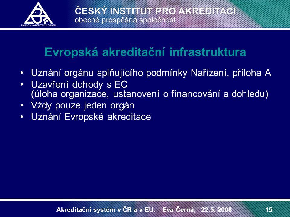 Evropská akreditační infrastruktura